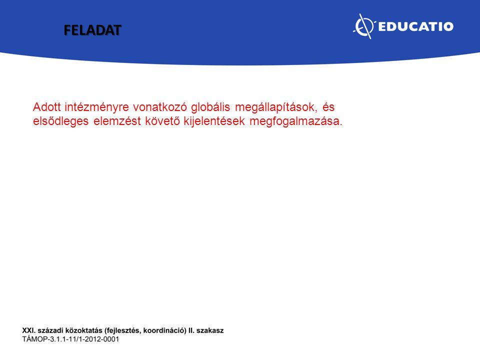 FELADAT Adott intézményre vonatkozó globális megállapítások, és elsődleges elemzést követő kijelentések megfogalmazása.