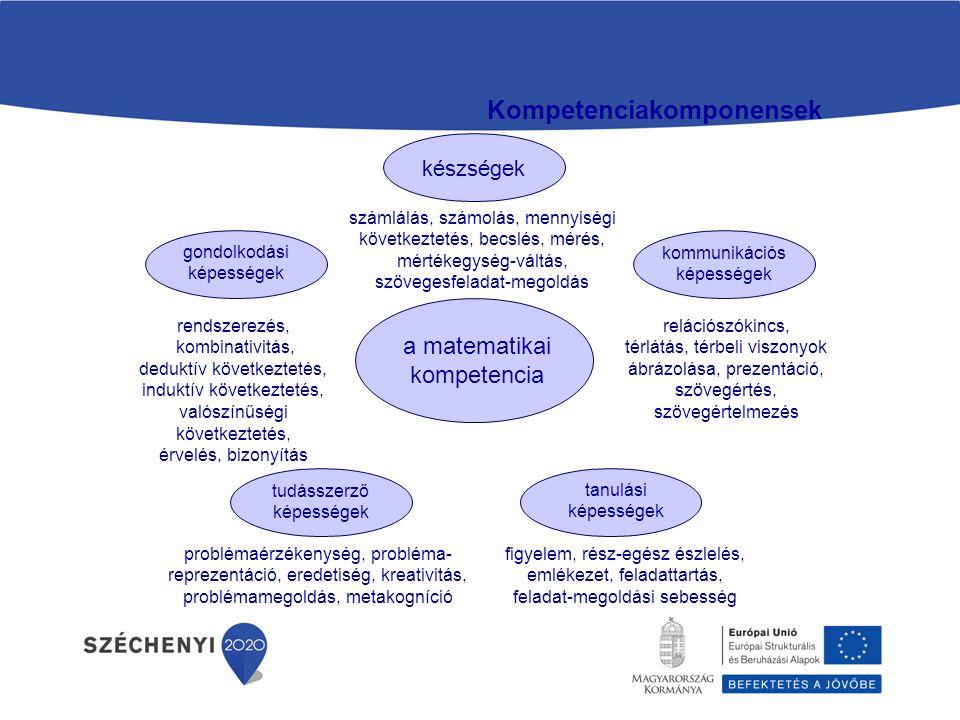 Kompetenciakomponensek