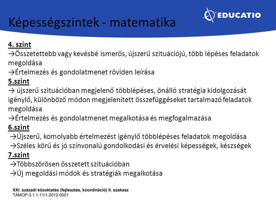 Képességszintek - matematika