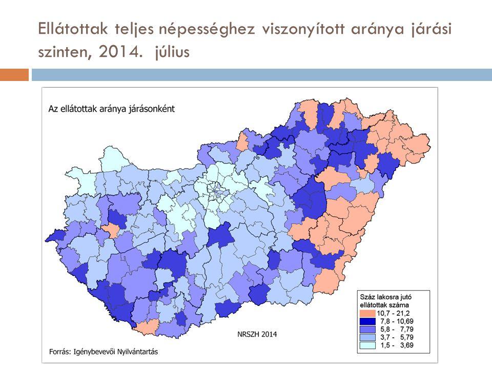 Ellátottak teljes népességhez viszonyított aránya járási szinten, 2014