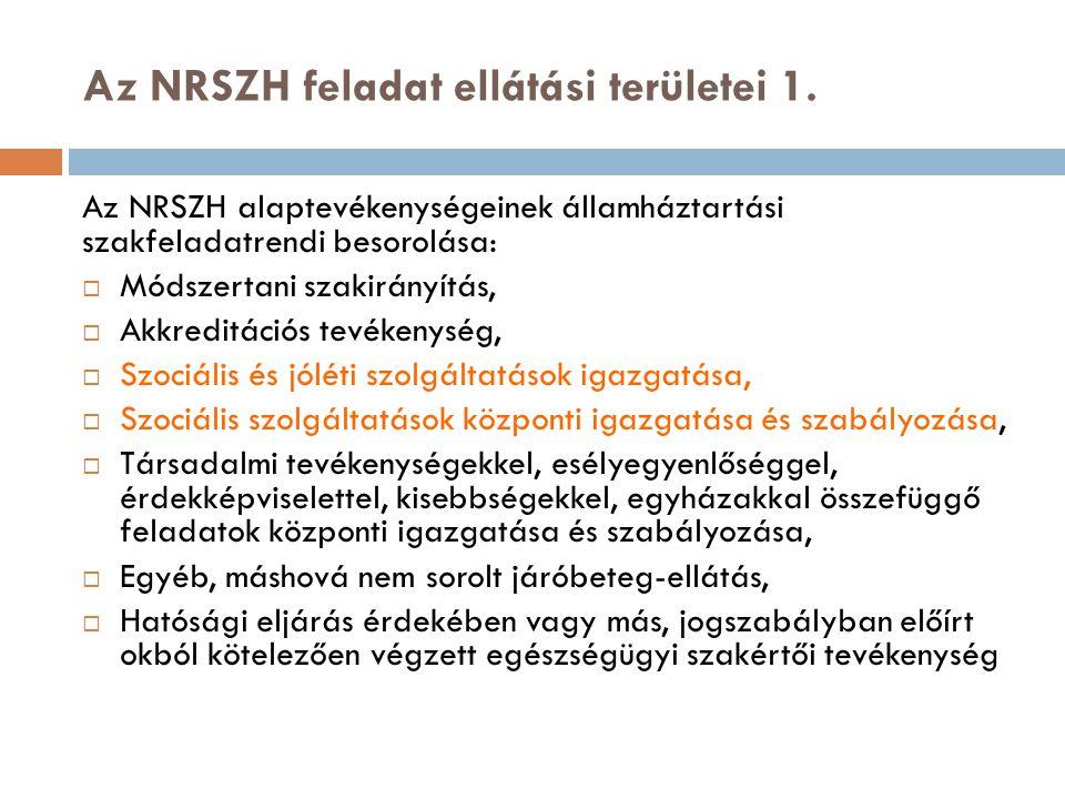 Az NRSZH feladat ellátási területei 1.