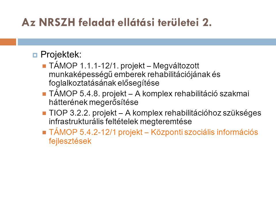 Az NRSZH feladat ellátási területei 2.