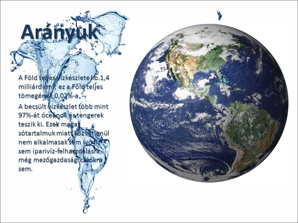 Arányuk A Föld teljes vízkészlete kb.1,4 milliárd km3, ez a Föld teljes tömegének 0,02%-a.
