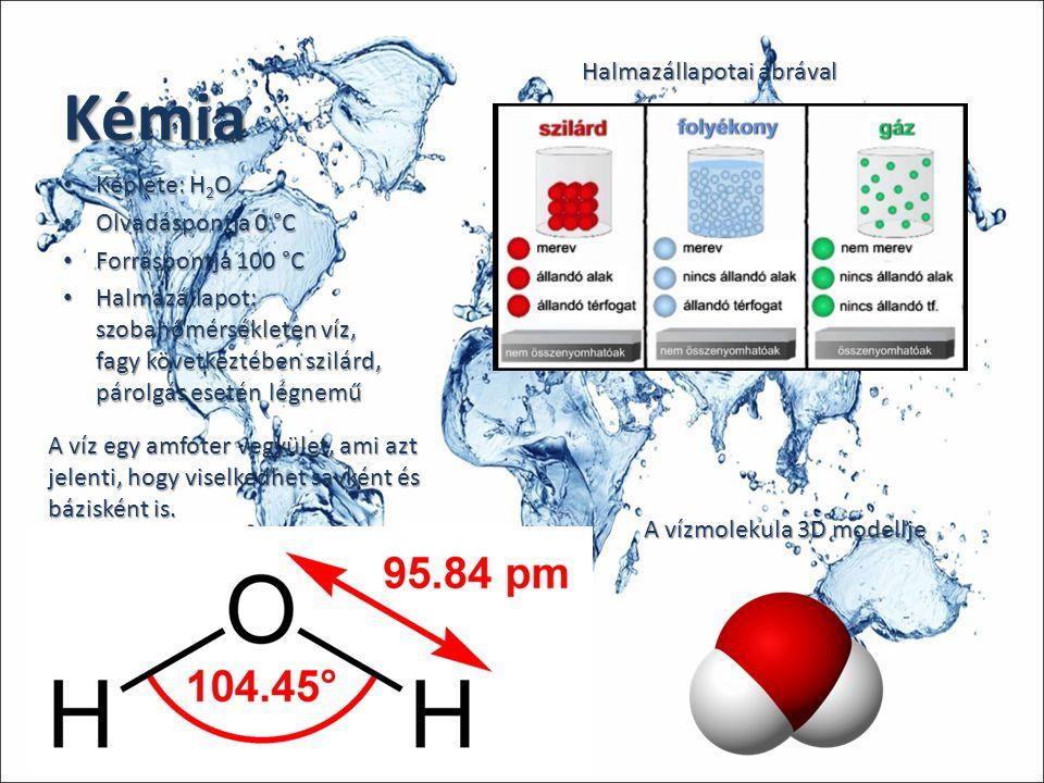 Kémia Halmazállapotai ábrával Képlete: H2O Olvadáspontja 0 °C