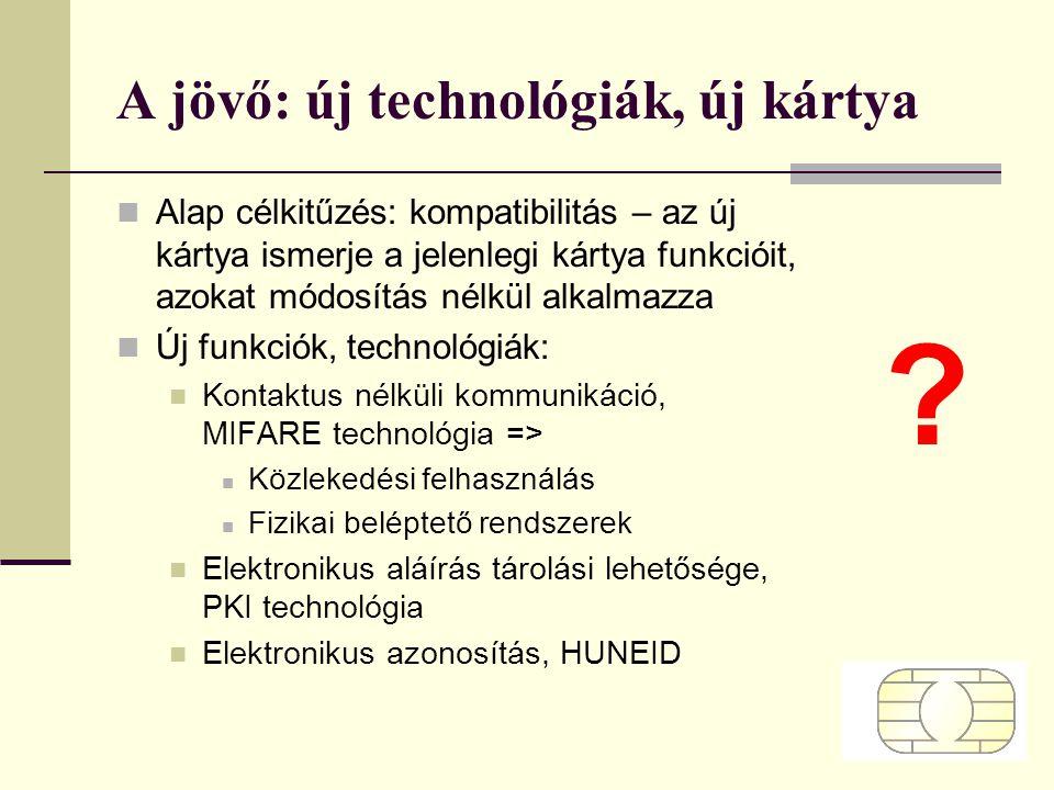 A jövő: új technológiák, új kártya