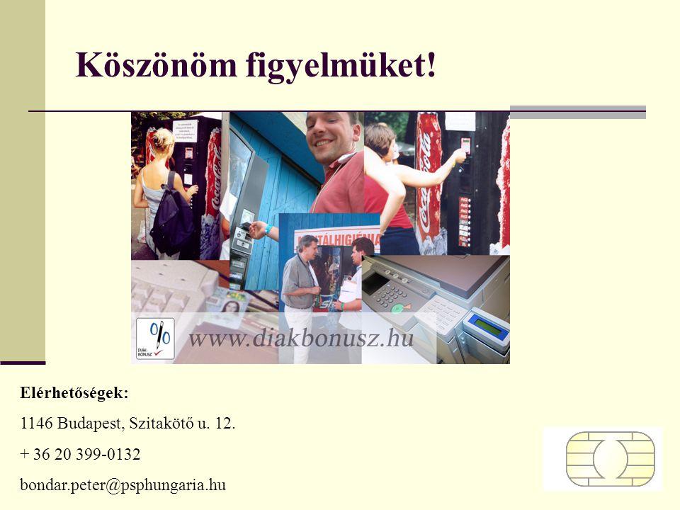 Köszönöm figyelmüket! Elérhetőségek: 1146 Budapest, Szitakötő u. 12.