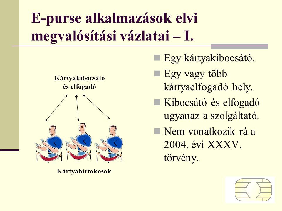E-purse alkalmazások elvi megvalósítási vázlatai – I.