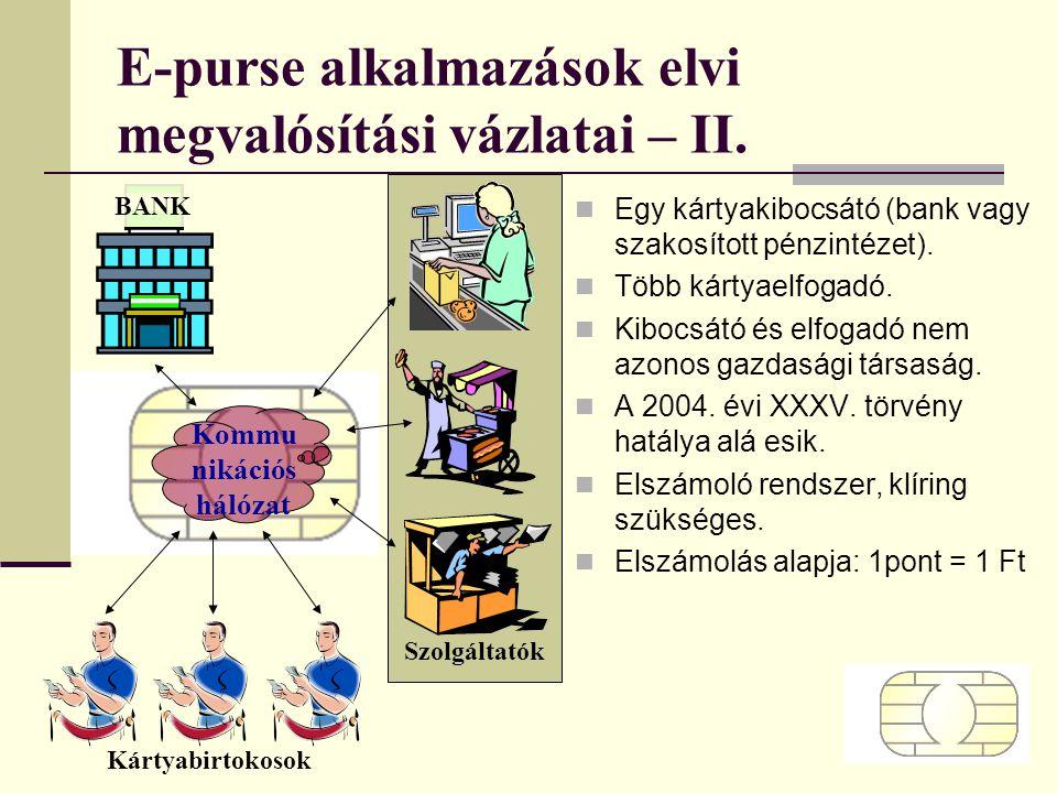 E-purse alkalmazások elvi megvalósítási vázlatai – II.