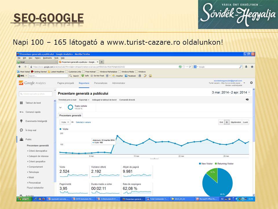 SEO-GOOGLE Napi 100 – 165 látogató a www.turist-cazare.ro oldalunkon!