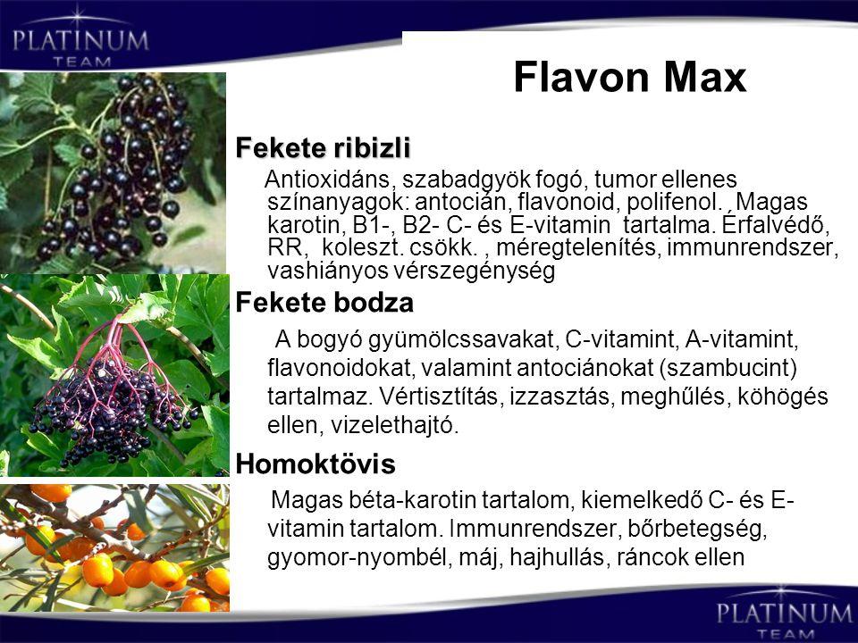Flavon Max Fekete ribizli Fekete bodza Homoktövis