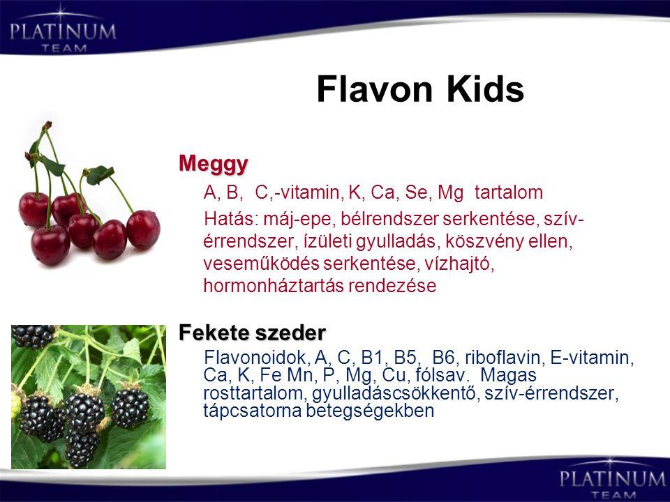 Flavon Kids Meggy Fekete szeder