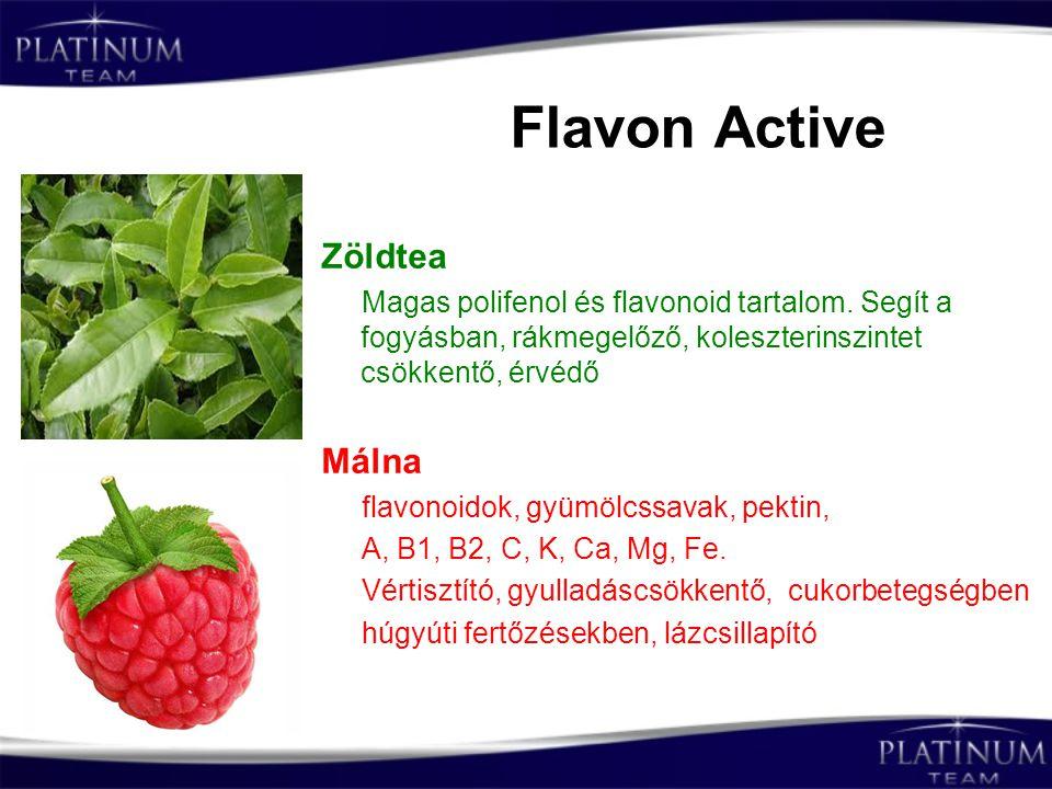 Flavon Active Zöldtea Málna