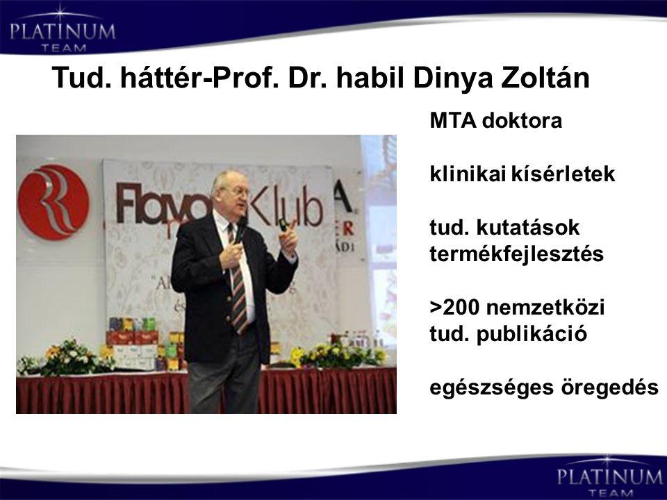 Tud. háttér-Prof. Dr. habil Dinya Zoltán