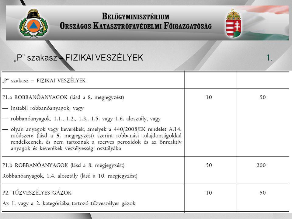 """""""P szakasz – FIZIKAI VESZÉLYEK 1."""