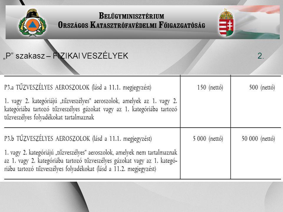 """""""P szakasz – FIZIKAI VESZÉLYEK 2."""