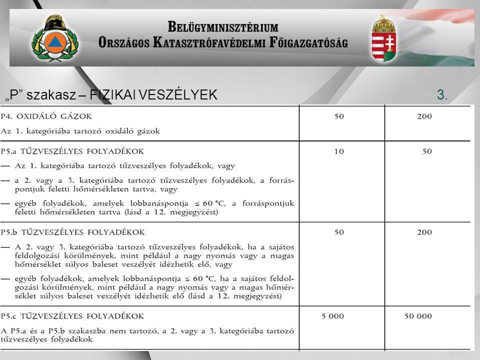 """""""P szakasz – FIZIKAI VESZÉLYEK 3."""