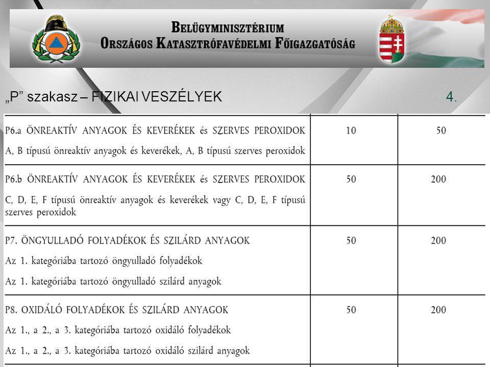 """""""P szakasz – FIZIKAI VESZÉLYEK 4."""