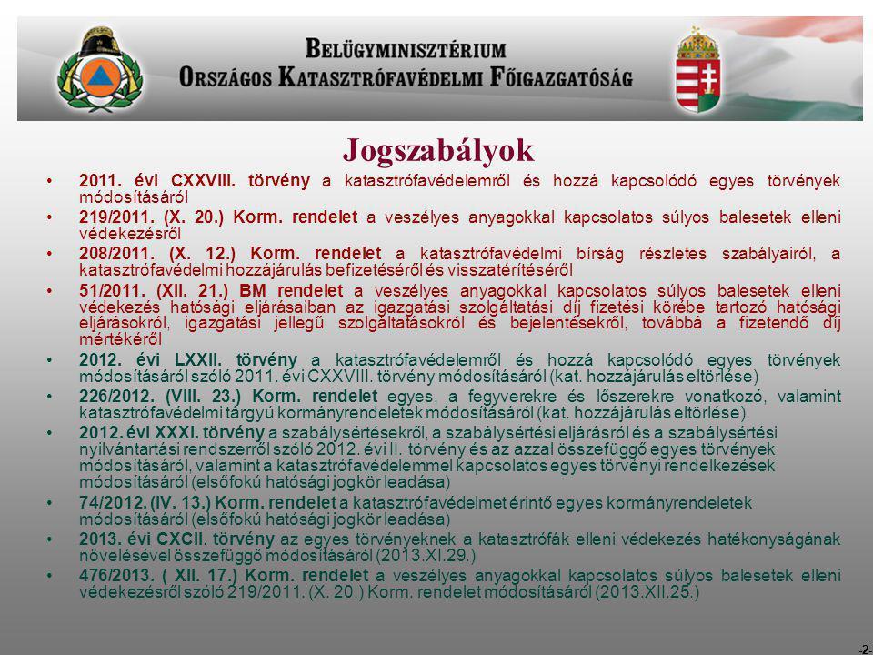Jogszabályok 2011. évi CXXVIII. törvény a katasztrófavédelemről és hozzá kapcsolódó egyes törvények módosításáról.