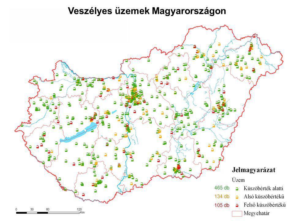 Veszélyes üzemek Magyarországon