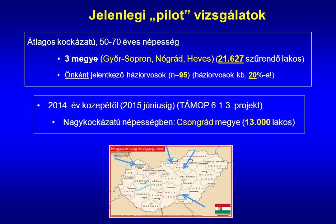 """Jelenlegi """"pilot vizsgálatok"""