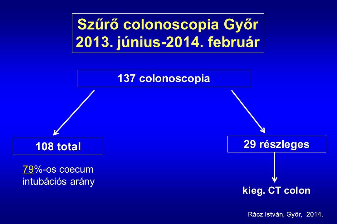 Szűrő colonoscopia Győr