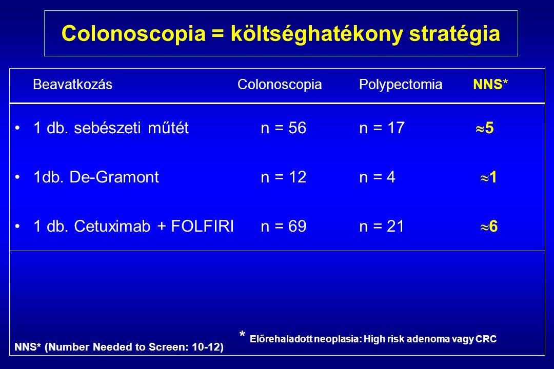 Colonoscopia = költséghatékony stratégia