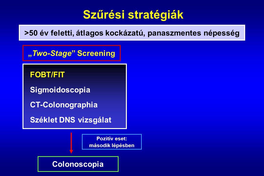 """Szűrési stratégiák >50 év feletti, átlagos kockázatú, panaszmentes népesség. """"Two-Stage Screening."""