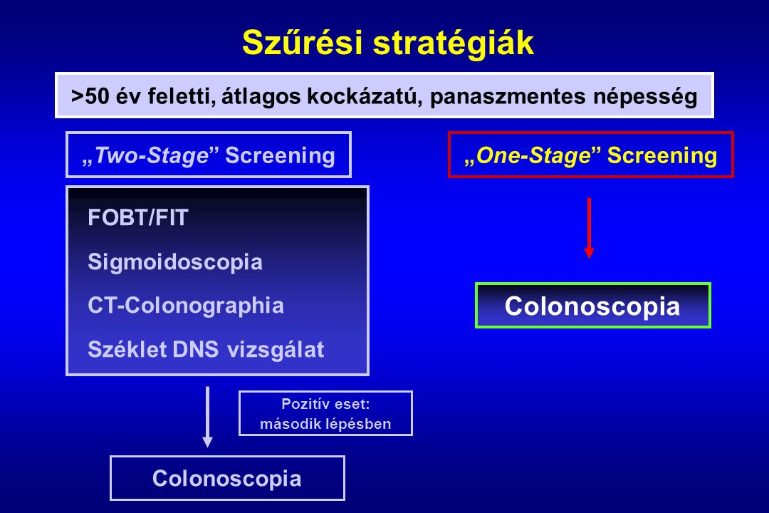 Szűrési stratégiák Colonoscopia