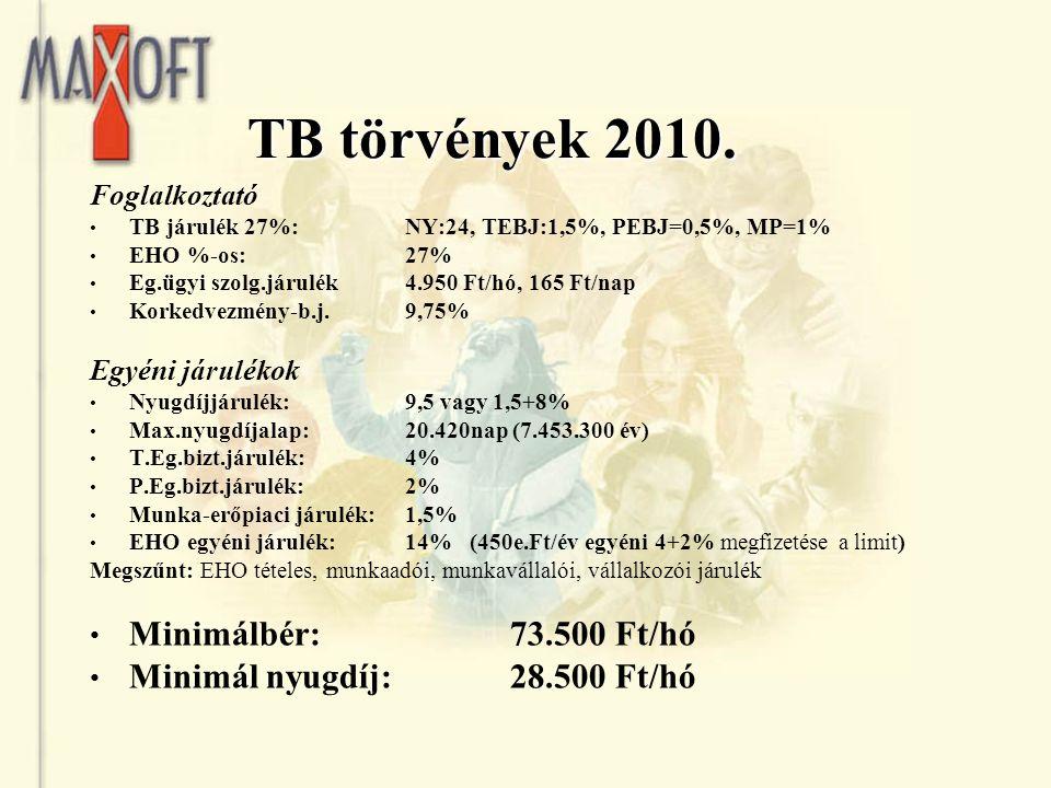TB törvények 2010. Minimálbér: 73.500 Ft/hó