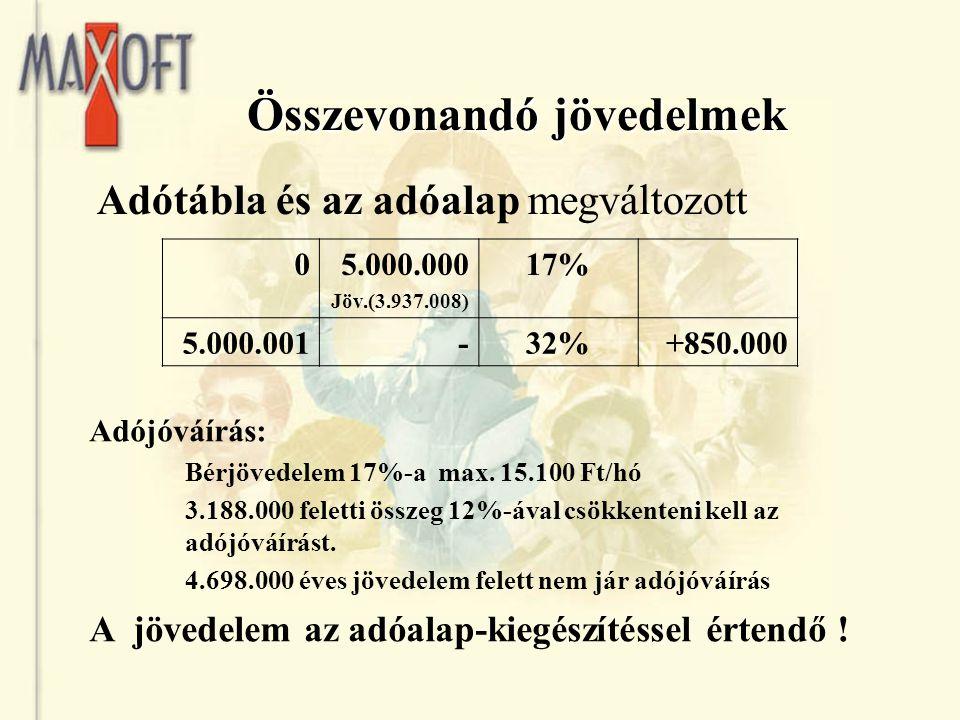 Összevonandó jövedelmek