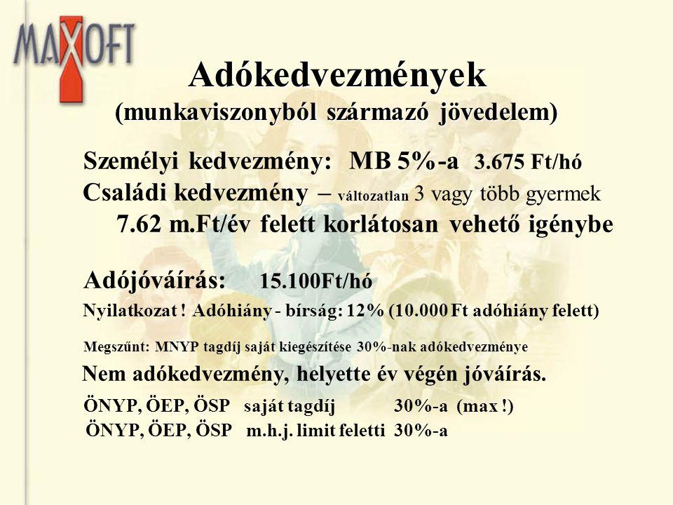 Adókedvezmények (munkaviszonyból származó jövedelem)