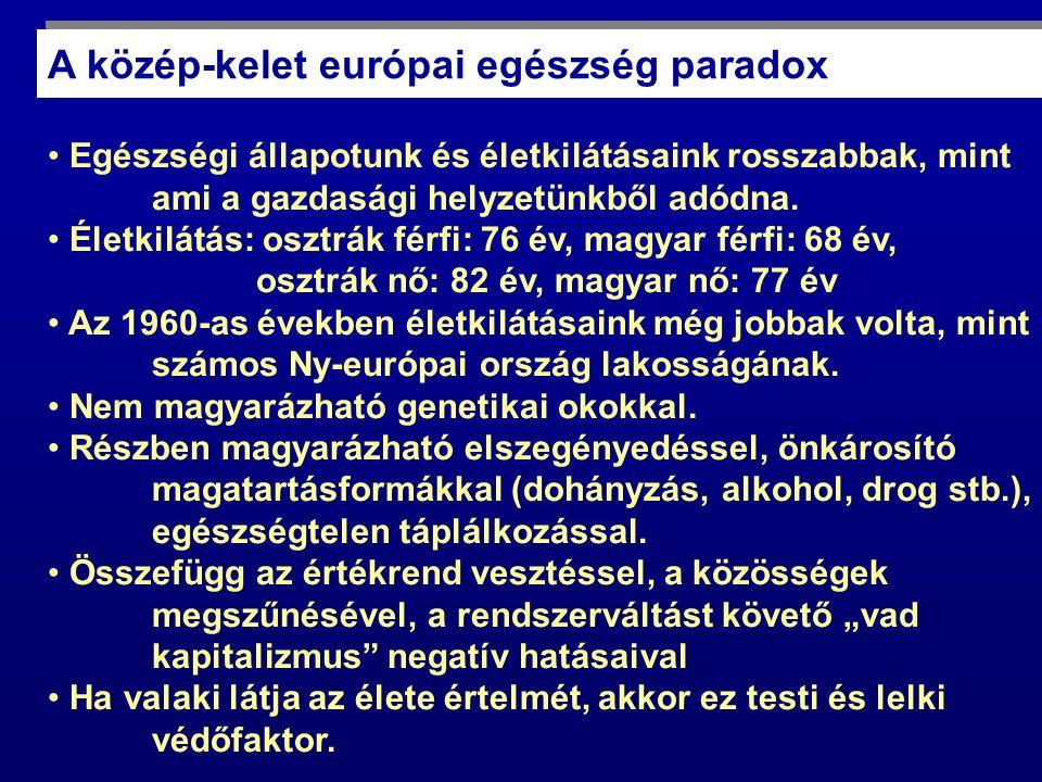A közép-kelet európai egészség paradox