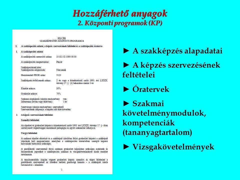 Hozzáférhető anyagok 2. Központi programok (KP)
