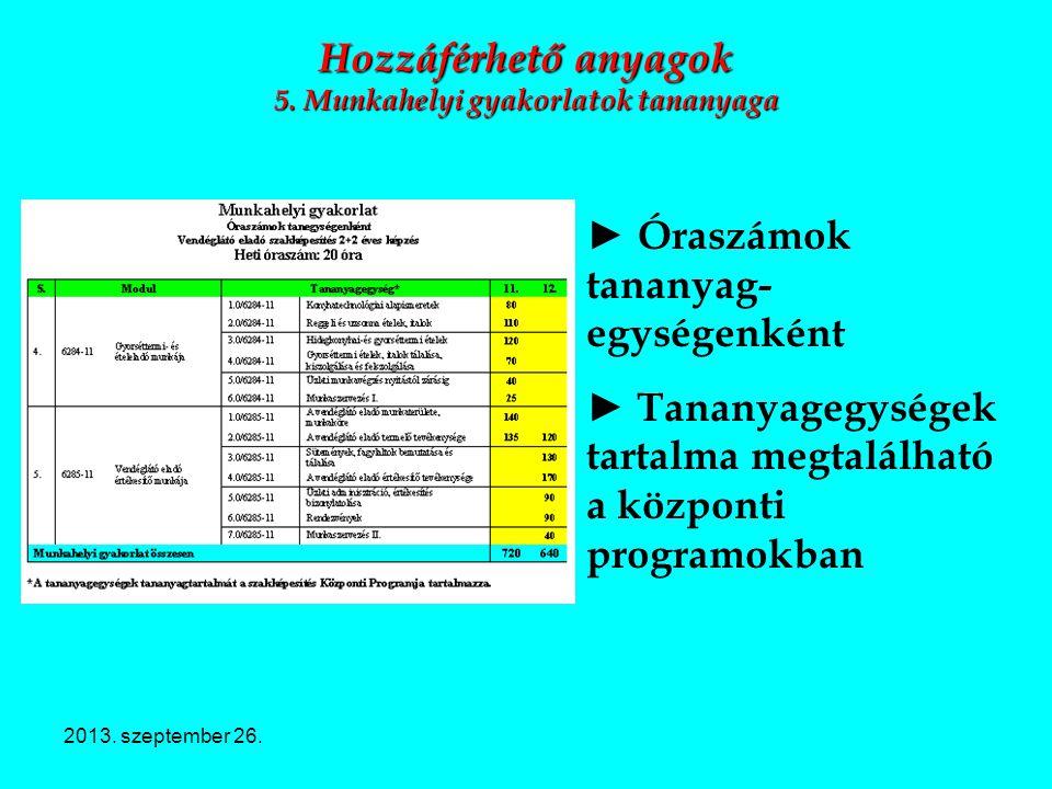 Hozzáférhető anyagok 5. Munkahelyi gyakorlatok tananyaga