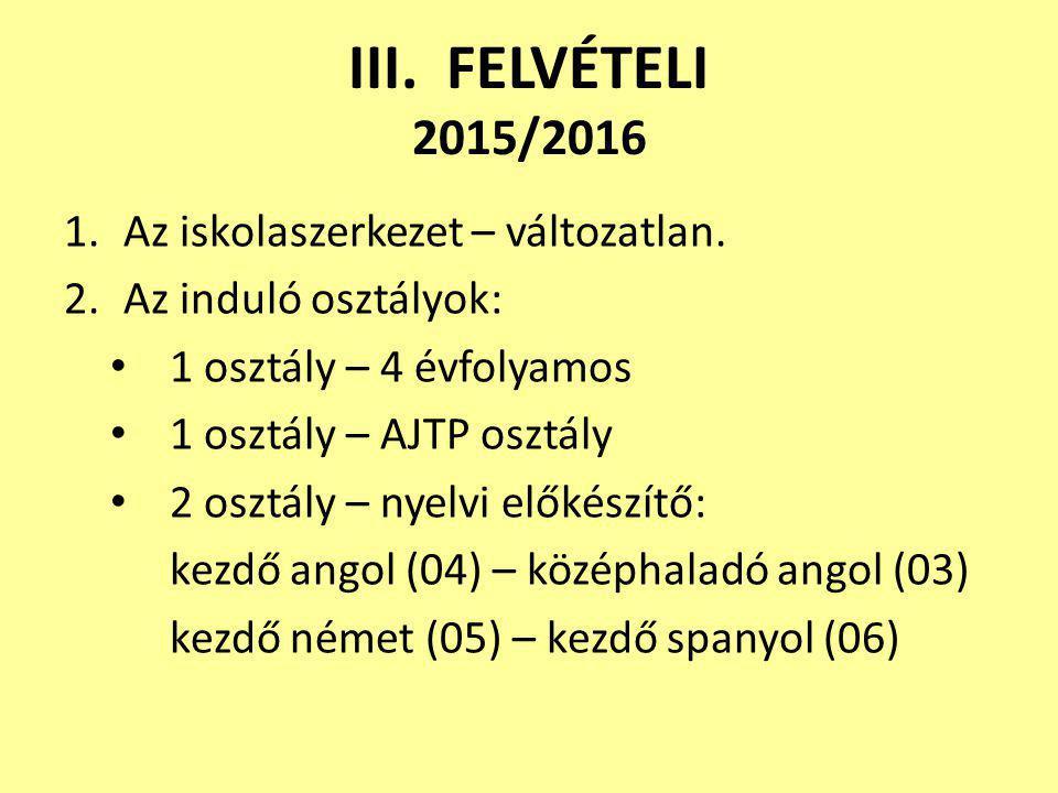 III. FELVÉTELI 2015/2016 Az iskolaszerkezet – változatlan.