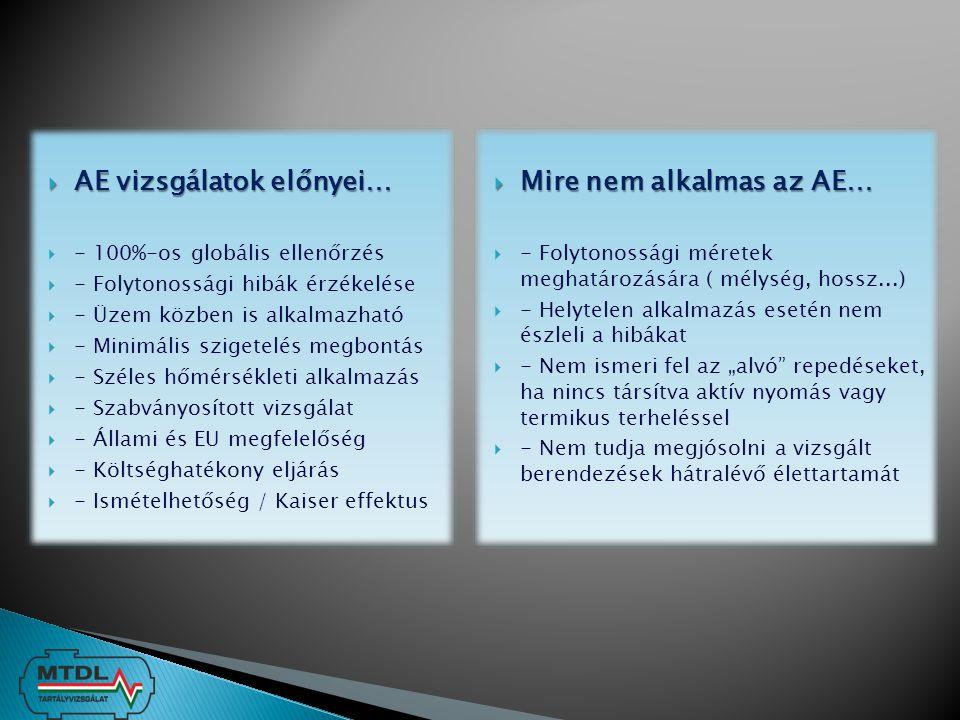 AE vizsgálatok előnyei… Mire nem alkalmas az AE…