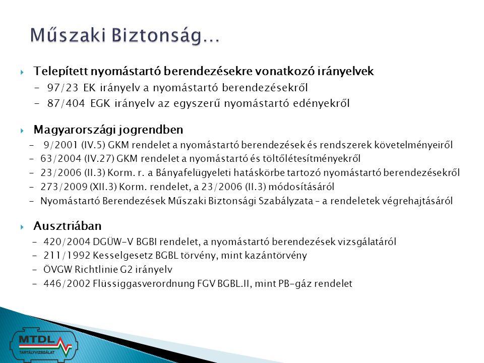 Műszaki Biztonság… Telepített nyomástartó berendezésekre vonatkozó irányelvek. - 97/23 EK irányelv a nyomástartó berendezésekről.