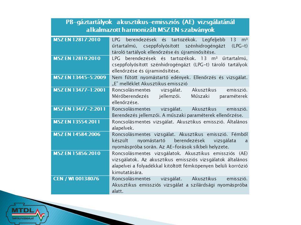 PB-gáztartályok akusztikus-emissziós (AE) vizsgálatánál alkalmazott harmonizált MSZ EN szabványok