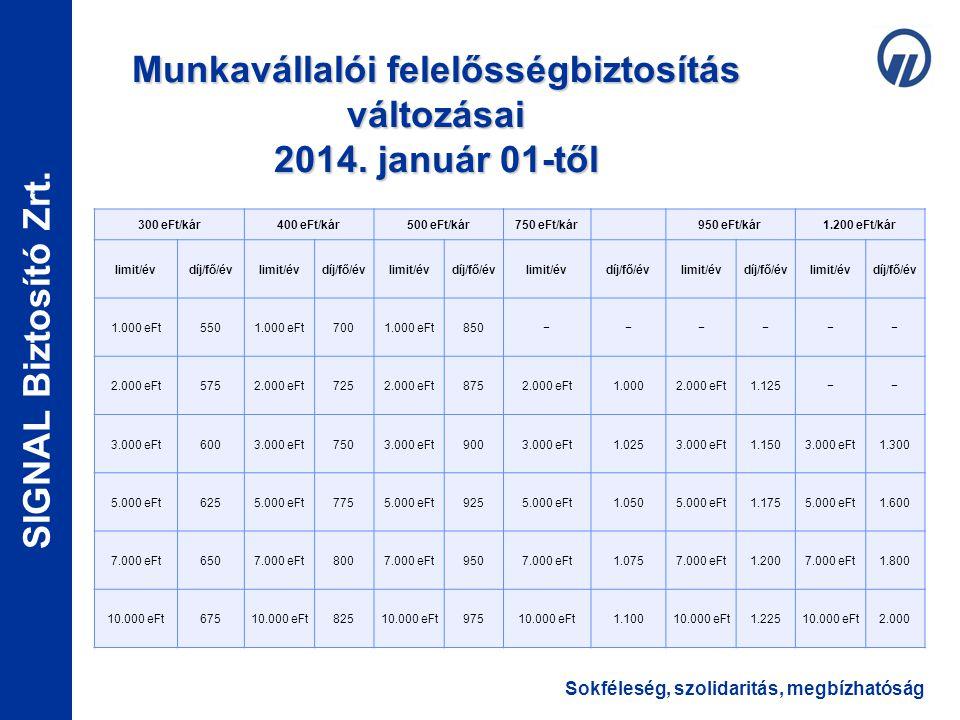 Munkavállalói felelősségbiztosítás változásai 2014. január 01-től