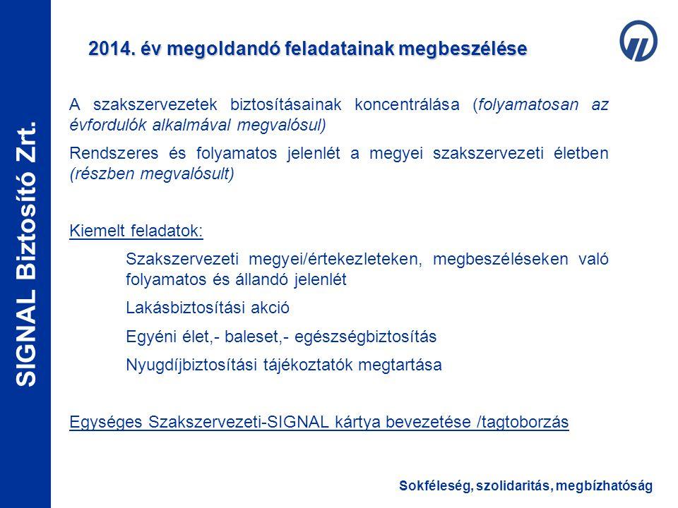 2014. év megoldandó feladatainak megbeszélése