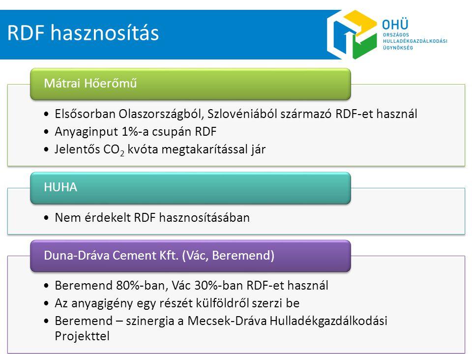 RDF hasznosítás Elsősorban Olaszországból, Szlovéniából származó RDF-et használ. Anyaginput 1%-a csupán RDF.