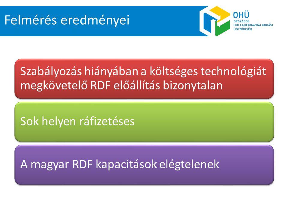 Felmérés eredményei Szabályozás hiányában a költséges technológiát megkövetelő RDF előállítás bizonytalan.