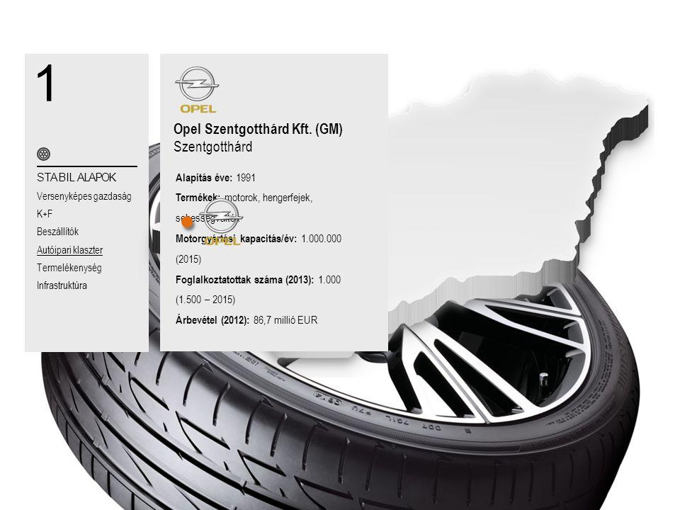 1 Opel Szentgotthárd Kft. (GM) Szentgotthárd