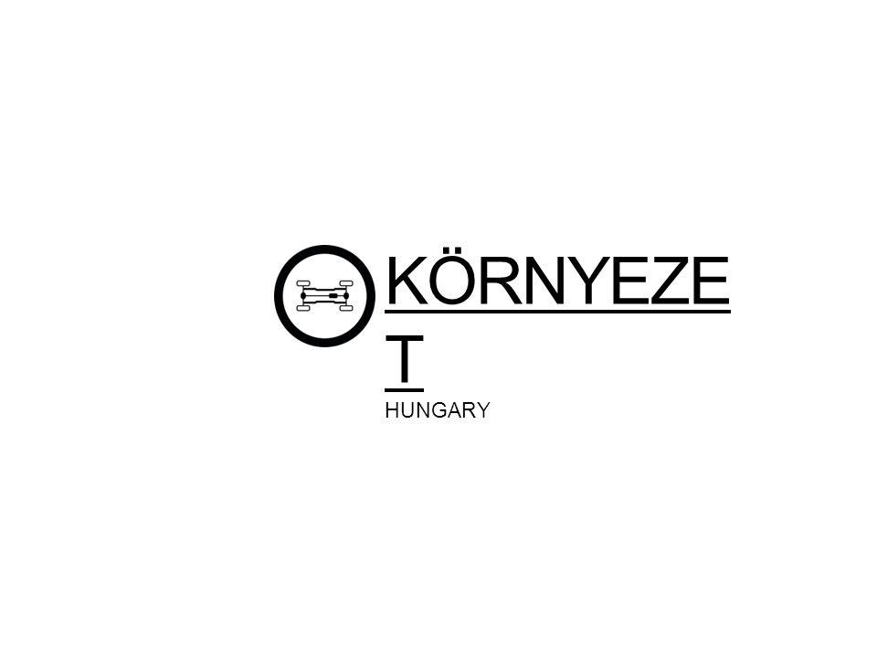KÖRNYEZET HUNGARY