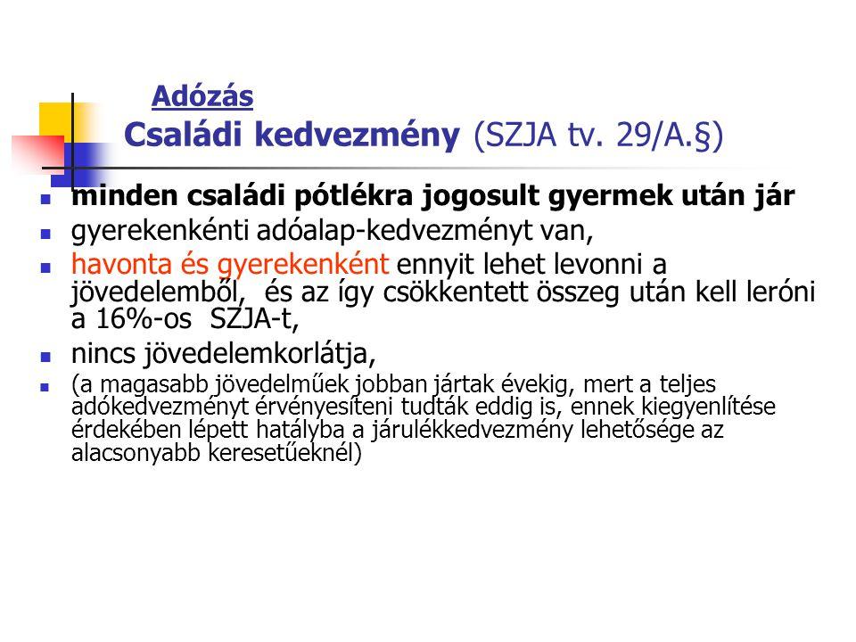 Adózás Családi kedvezmény (SZJA tv. 29/A.§)