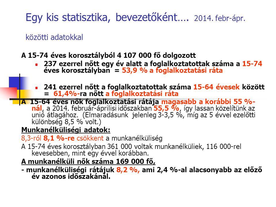 Egy kis statisztika, bevezetőként…. 2014. febr-ápr. közötti adatokkal