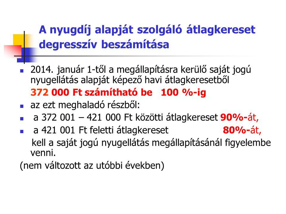 A nyugdíj alapját szolgáló átlagkereset degresszív beszámítása