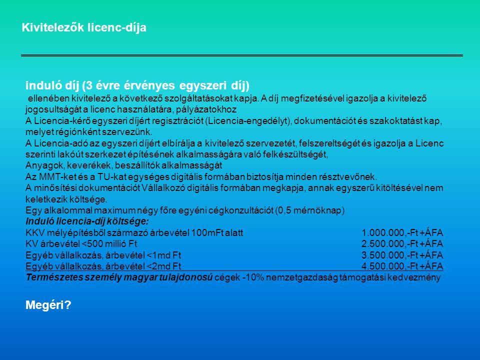 Kivitelezők licenc-díja
