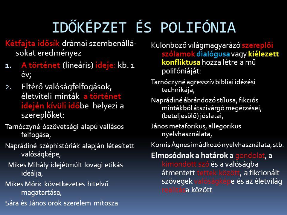 IDŐKÉPZET ÉS POLIFÓNIA