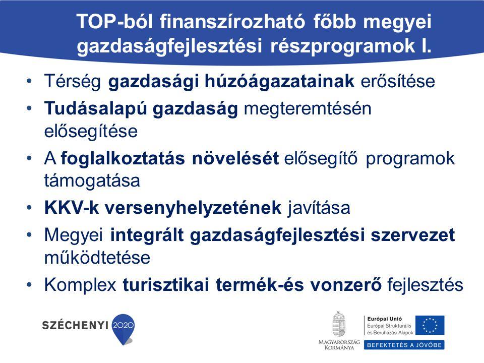 TOP-ból finanszírozható főbb megyei gazdaságfejlesztési részprogramok I.